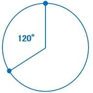 120° トライン