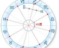 ハーフサム 木星 冥王星 HN8
