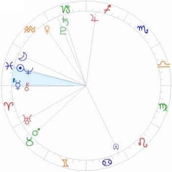 水星逆行 2019年3月