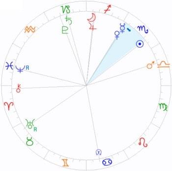 水星逆行 2019年11月